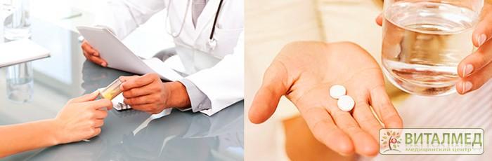 Медикаментозный аборт - современный, альтернативный хирургическому аборт без операций опытными врачами гинекологии